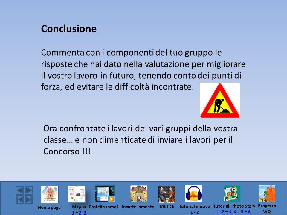 Conclusione Commenta con i componenti del tuo gruppo le risposte che hai dato nella valutazione per migliorare il vostro lavoro in futuro, tenendo con