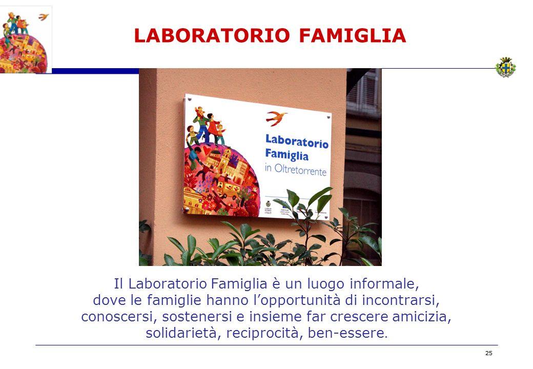 BOZZA 25 Il Laboratorio Famiglia è un luogo informale, dove le famiglie hanno lopportunità di incontrarsi, conoscersi, sostenersi e insieme far crescere amicizia, solidarietà, reciprocità, ben-essere.