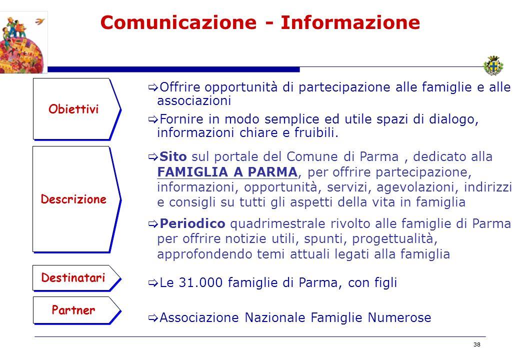 BOZZA 38 Comunicazione - Informazione Obiettivi Descrizione Destinatari Offrire opportunità di partecipazione alle famiglie e alle associazioni Fornire in modo semplice ed utile spazi di dialogo, informazioni chiare e fruibili.
