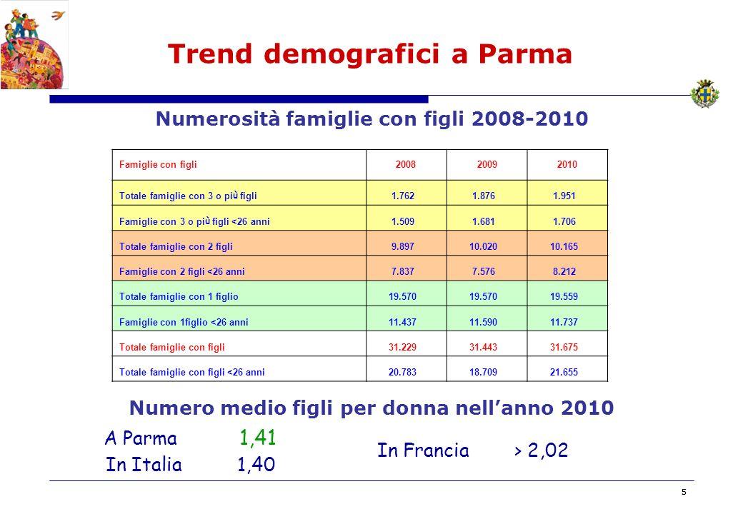 BOZZA 66 Linee di Indirizzo Parma una città a misura di Famiglia: La Famiglia al centro del Welfare di Comunità -Approvate dal Consiglio Comunale nel 2008 - Forniscono la prospettiva culturale e operativa innovativa di medio-lungo periodo per le politiche del Comune