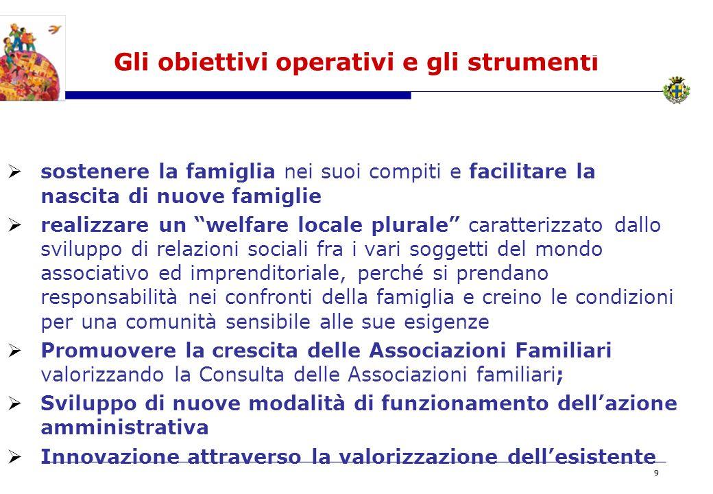 BOZZA 40 … e questo, il nostro sito … www.famiglia.comune.parma.it