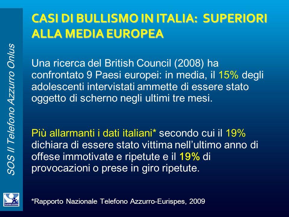 SOS Il Telefono Azzurro Onlus CASI DI BULLISMO IN ITALIA: SUPERIORI ALLA MEDIA EUROPEA Una ricerca del British Council (2008) ha confrontato 9 Paesi e