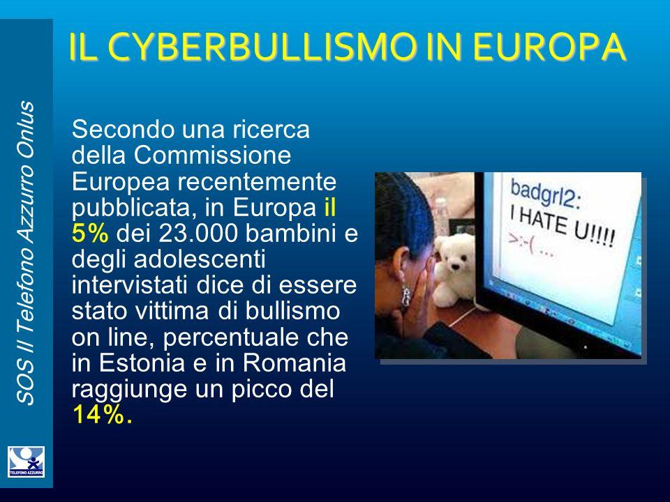 SOS Il Telefono Azzurro Onlus IL CYBERBULLISMO IN EUROPA Secondo una ricerca della Commissione Europea recentemente pubblicata, in Europa il 5% dei 23
