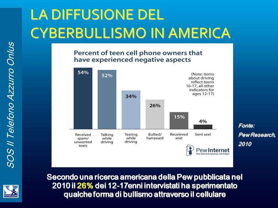 SOS Il Telefono Azzurro Onlus Secondo una ricerca americana della Pew pubblicata nel 2010 il 26% dei 12-17enni intervistati ha sperimentato qualche fo