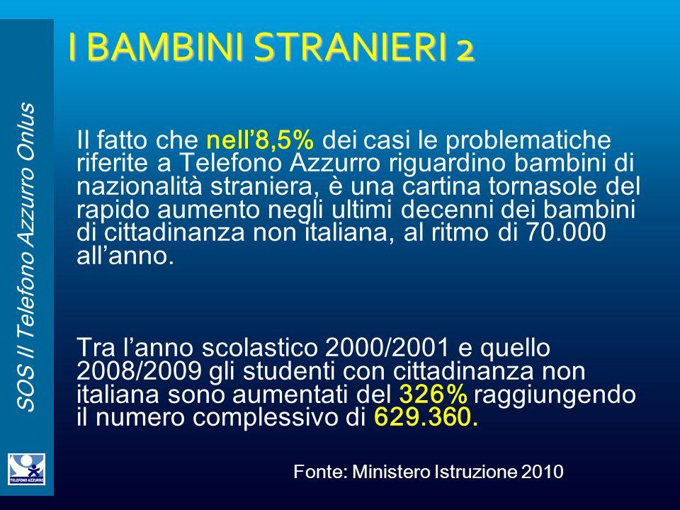 SOS Il Telefono Azzurro Onlus I BAMBINI STRANIERI 2 Il fatto che nell8,5% dei casi le problematiche riferite a Telefono Azzurro riguardino bambini di