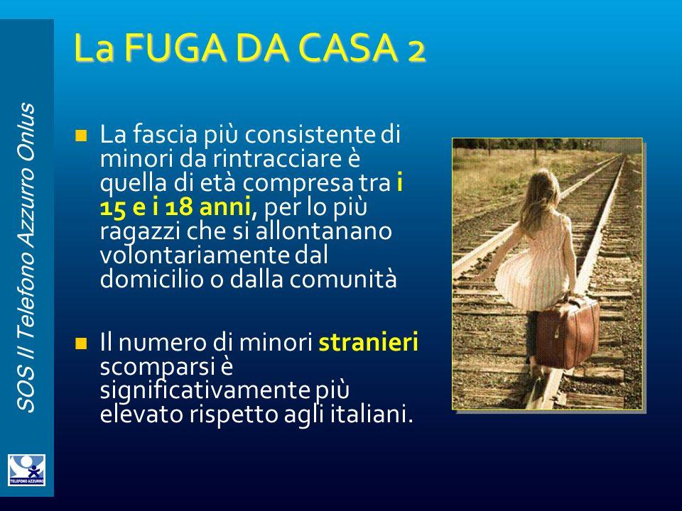 SOS Il Telefono Azzurro Onlus La FUGA DA CASA 2 La fascia più consistente di minori da rintracciare è quella di età compresa tra i 15 e i 18 anni, per