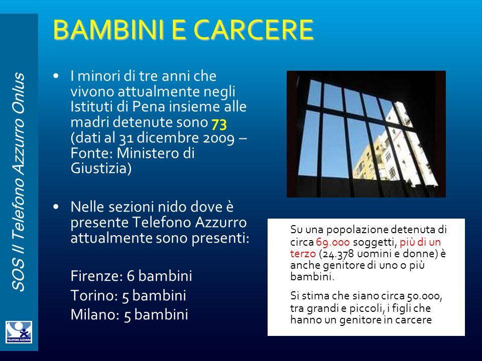 SOS Il Telefono Azzurro Onlus BAMBINI E CARCERE I minori di tre anni che vivono attualmente negli Istituti di Pena insieme alle madri detenute sono 73