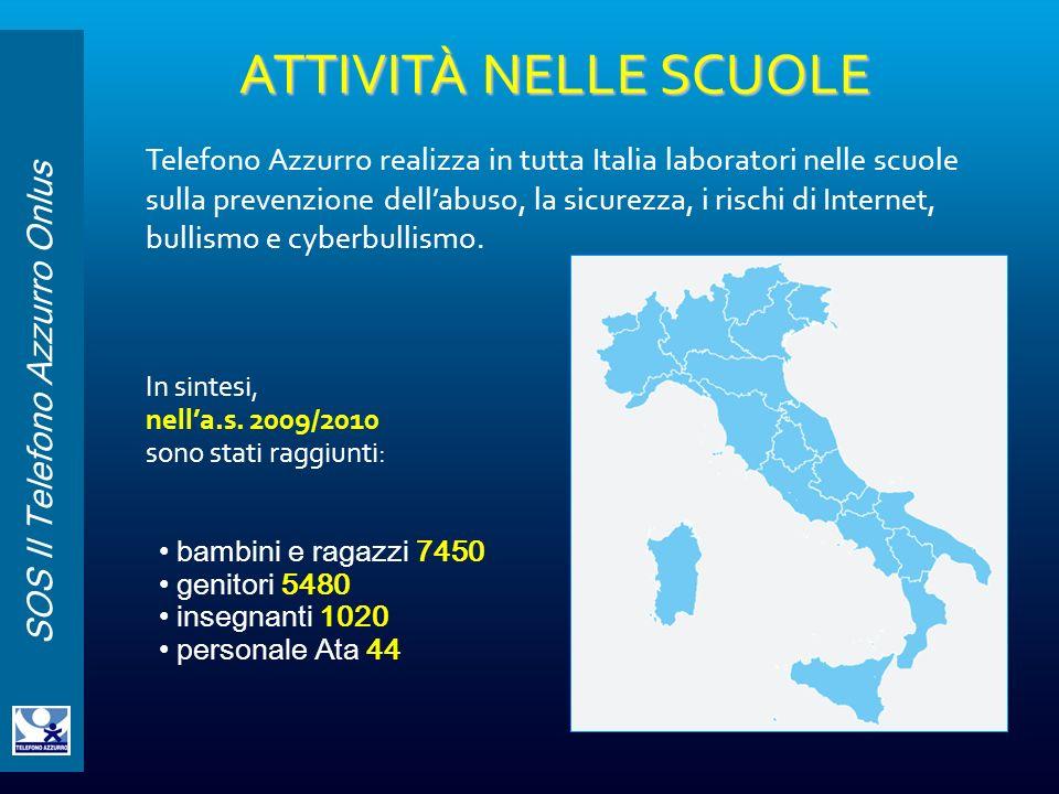 SOS Il Telefono Azzurro Onlus ATTIVITÀ NELLE SCUOLE Telefono Azzurro realizza in tutta Italia laboratori nelle scuole sulla prevenzione dellabuso, la