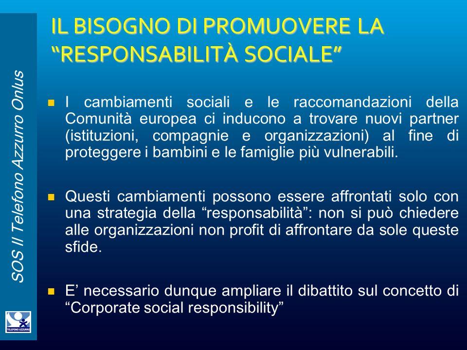 SOS Il Telefono Azzurro Onlus IL BISOGNO DI PROMUOVERE LA RESPONSABILITÀ SOCIALE I cambiamenti sociali e le raccomandazioni della Comunità europea ci