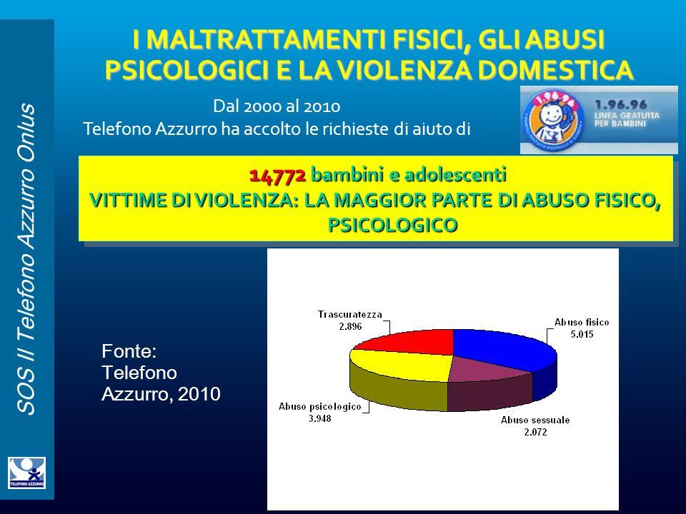 SOS Il Telefono Azzurro Onlus I MALTRATTAMENTI FISICI, GLI ABUSI PSICOLOGICI E LA VIOLENZA DOMESTICA 14772 bambini e adolescenti 14772 bambini e adole