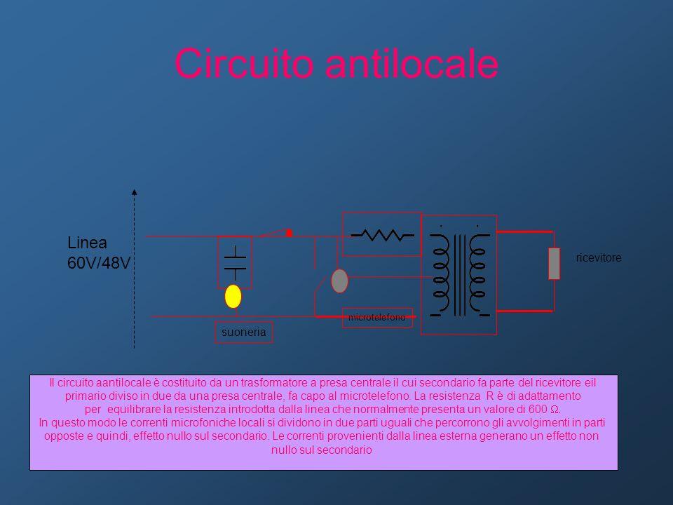 Circuito antilocale Il circuito aantilocale è costituito da un trasformatore a presa centrale il cui secondario fa parte del ricevitore eil primario d