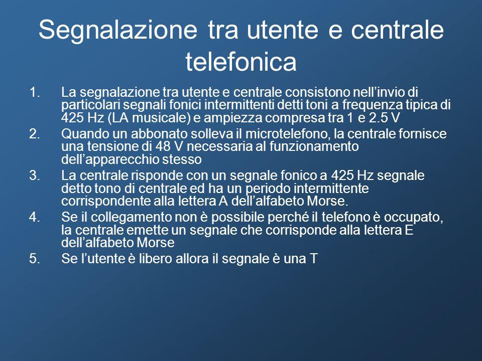 Segnalazione tra utente e centrale telefonica 1.La segnalazione tra utente e centrale consistono nellinvio di particolari segnali fonici intermittenti