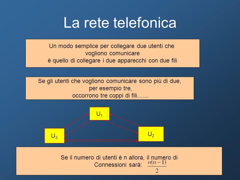 La rete telefonica Un modo semplice per collegare due utenti che vogliono comunicare è quello di collegare i due apparecchi con due fili Se gli utenti