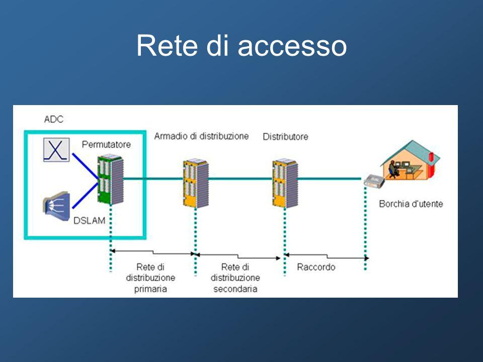 Rete di accesso