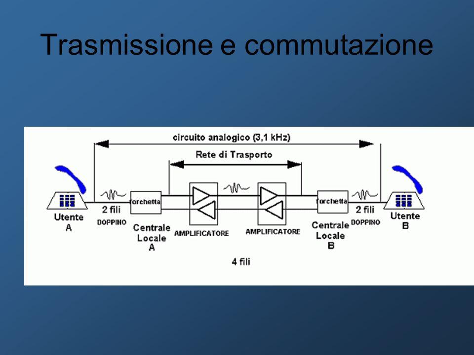 Trasmissione e commutazione