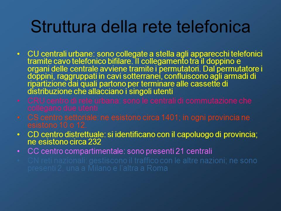 Struttura della rete telefonica CU centrali urbane: sono collegate a stella agli apparecchi telefonici tramite cavo telefonico bifilare. Il collegamen
