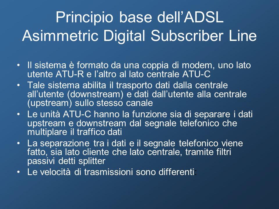 Principio base dellADSL Asimmetric Digital Subscriber Line Il sistema è formato da una coppia di modem, uno lato utente ATU-R e laltro al lato central