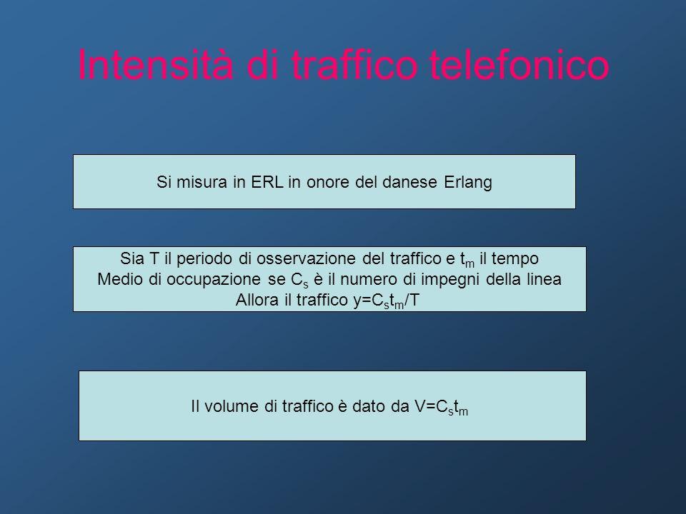 Intensità di traffico telefonico Si misura in ERL in onore del danese Erlang Sia T il periodo di osservazione del traffico e t m il tempo Medio di occ