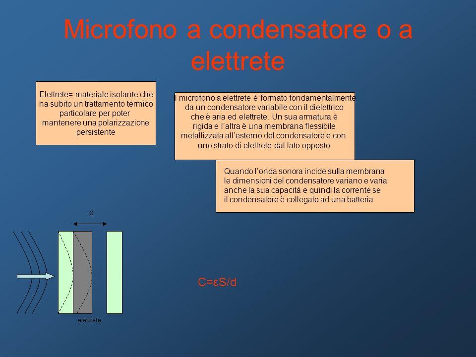 Microfono a condensatore o a elettrete Elettrete= materiale isolante che ha subito un trattamento termico particolare per poter mantenere una polarizz