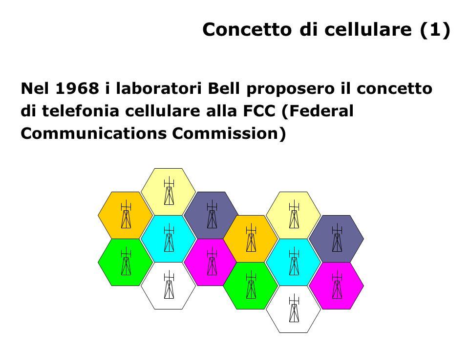 Concetto di cellulare (1) Nel 1968 i laboratori Bell proposero il concetto di telefonia cellulare alla FCC (Federal Communications Commission)