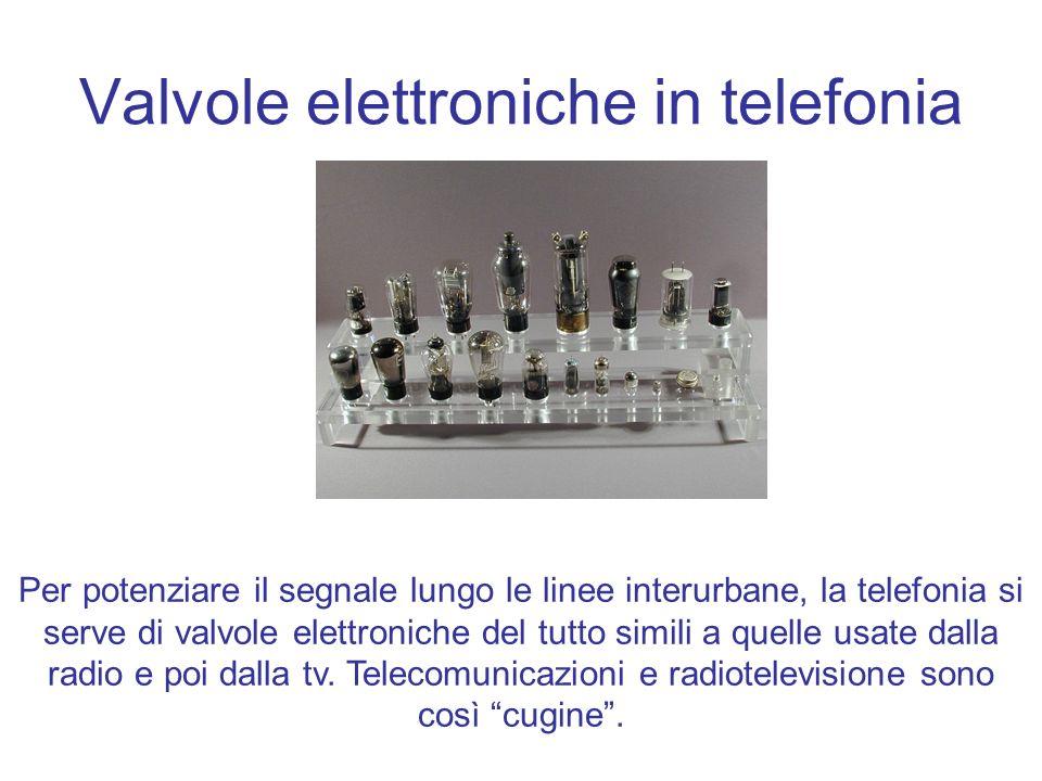 Valvole elettroniche in telefonia Per potenziare il segnale lungo le linee interurbane, la telefonia si serve di valvole elettroniche del tutto simili