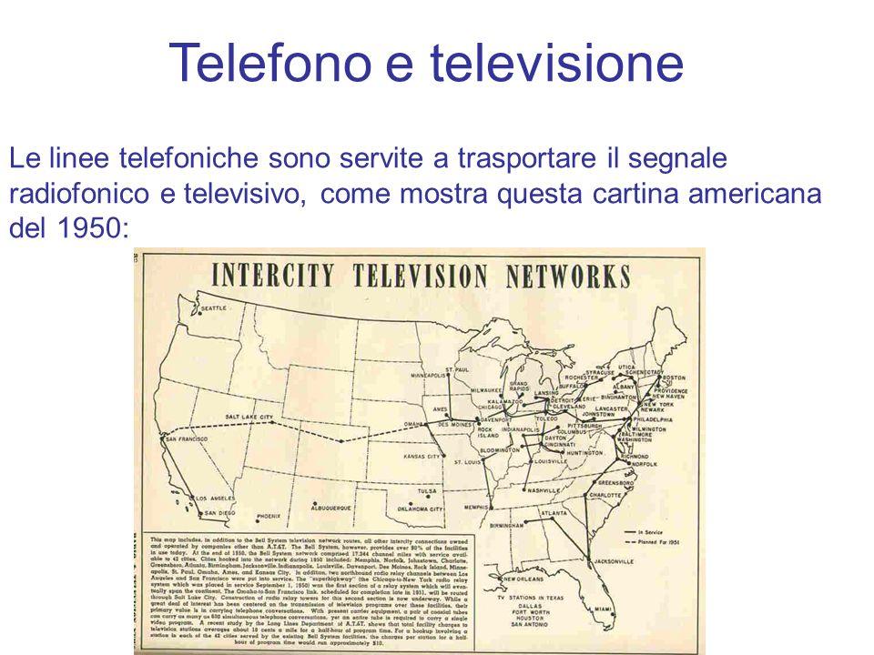 Telefono e televisione Le linee telefoniche sono servite a trasportare il segnale radiofonico e televisivo, come mostra questa cartina americana del 1