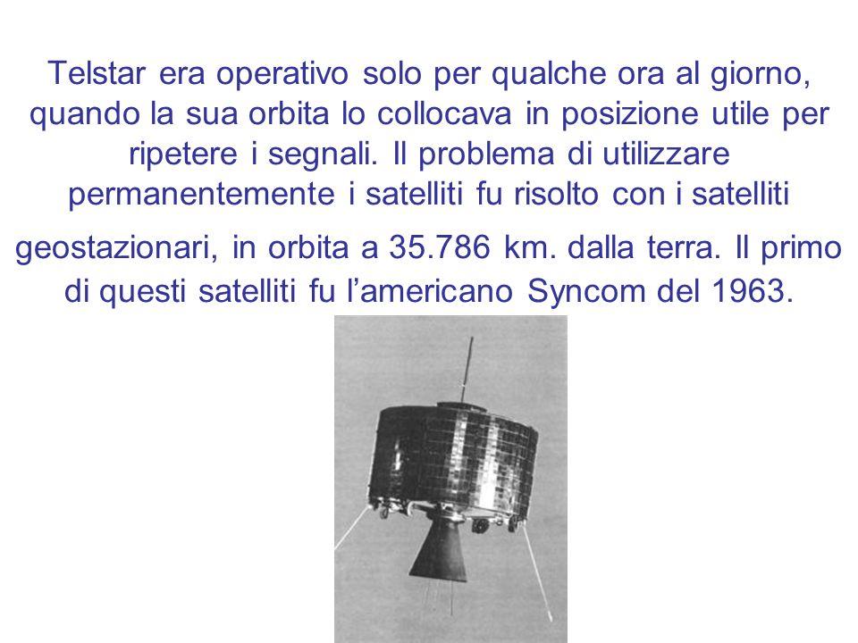 Telstar era operativo solo per qualche ora al giorno, quando la sua orbita lo collocava in posizione utile per ripetere i segnali. Il problema di util