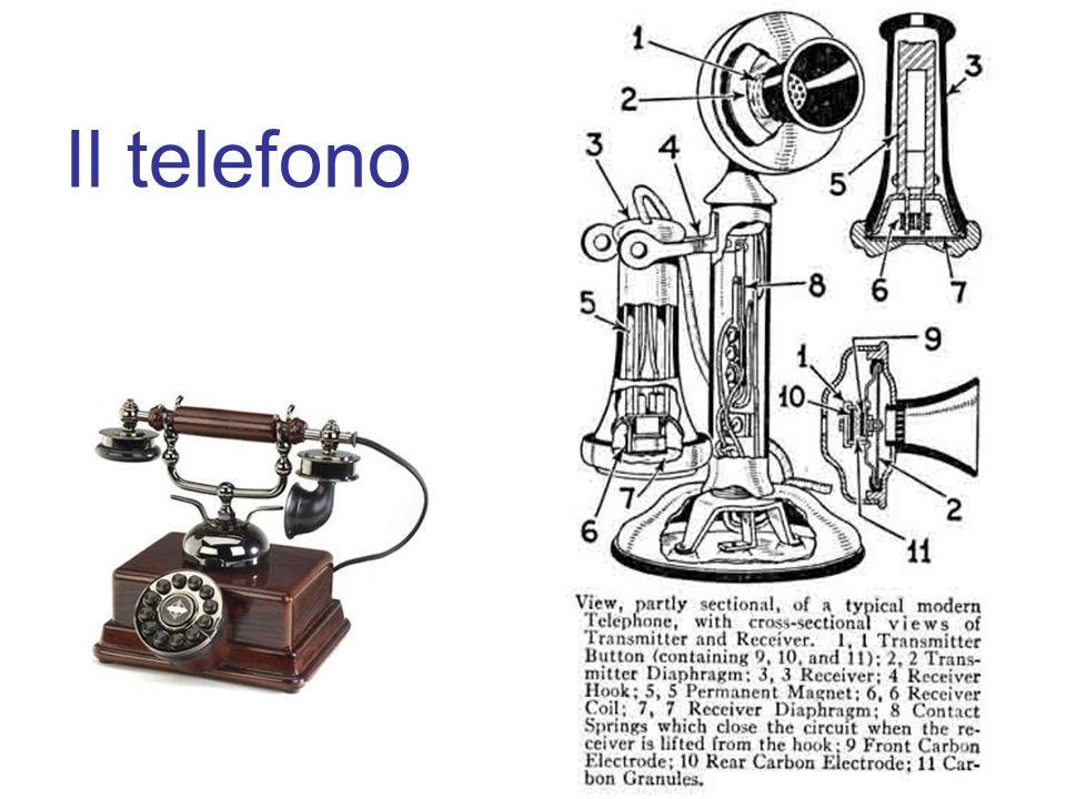 Il telefono è uno strumento di comunicazione P2P.