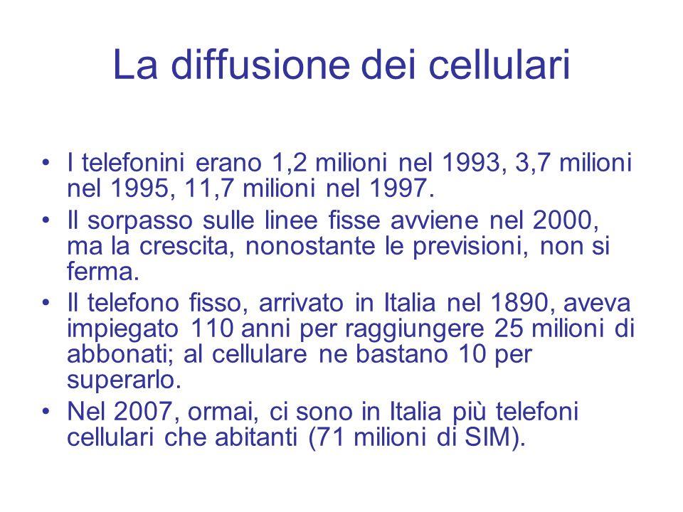 La diffusione dei cellulari I telefonini erano 1,2 milioni nel 1993, 3,7 milioni nel 1995, 11,7 milioni nel 1997. Il sorpasso sulle linee fisse avvien