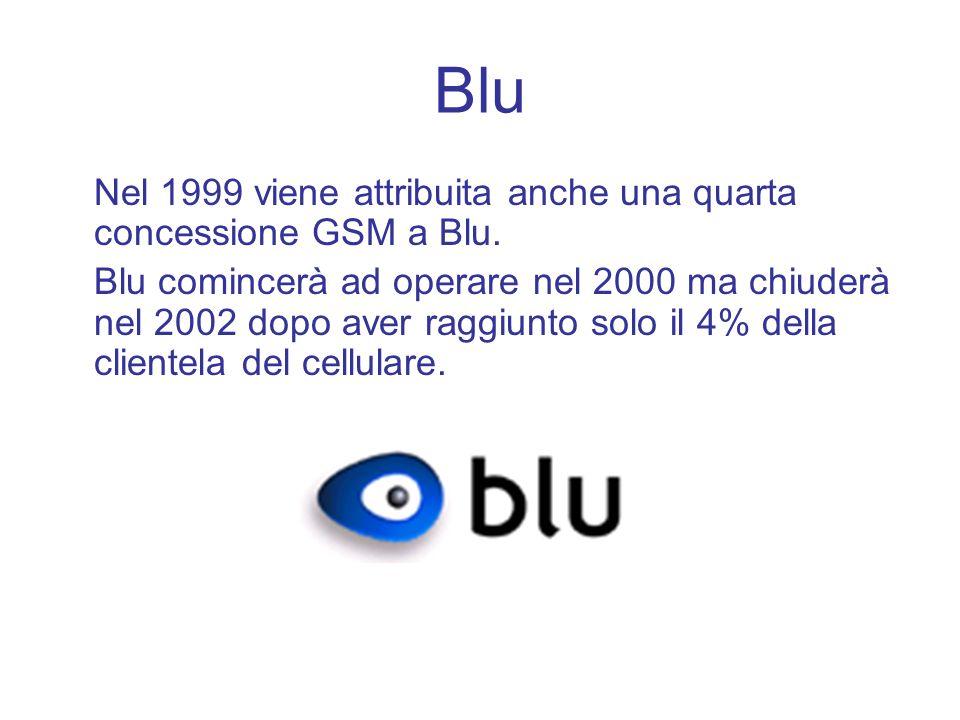 Blu Nel 1999 viene attribuita anche una quarta concessione GSM a Blu. Blu comincerà ad operare nel 2000 ma chiuderà nel 2002 dopo aver raggiunto solo