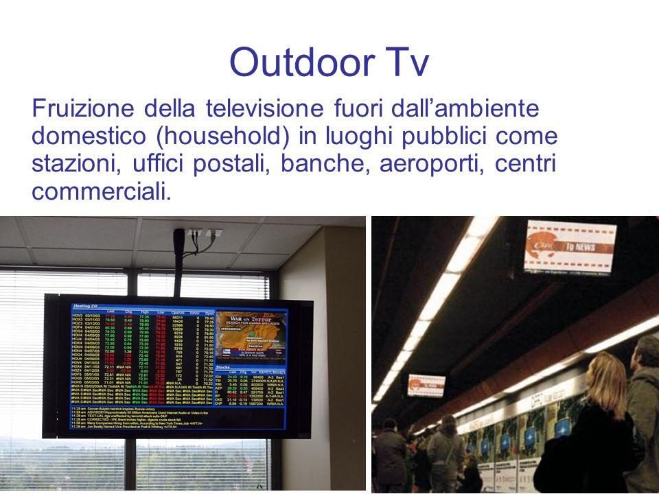 Outdoor Tv Fruizione della televisione fuori dallambiente domestico (household) in luoghi pubblici come stazioni, uffici postali, banche, aeroporti, c