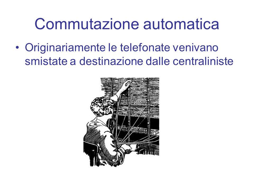 Commutazione automatica Strowger Verso il 1890 fu inventata la commutazione automatica Strowger.