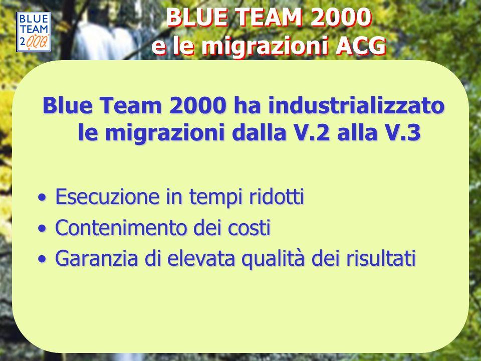 BLUE TEAM 2000 e le migrazioni ACG Esecuzione in tempi ridottiEsecuzione in tempi ridotti Contenimento dei costiContenimento dei costi Garanzia di ele