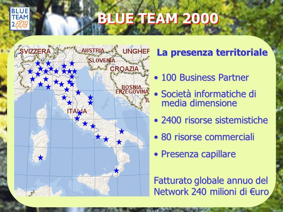 100 Business Partner 100 Business Partner Società informatiche di media dimensione Società informatiche di …media dimensione 2400 risorse sistemistich