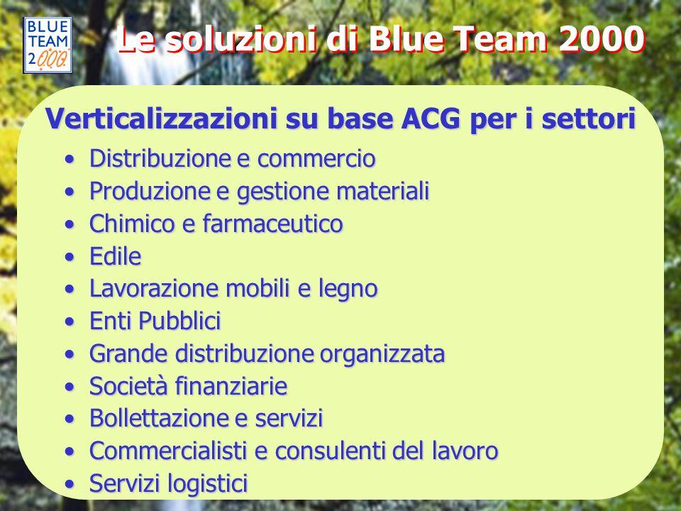 Le soluzioni di Blue Team 2000 Verticalizzazioni su base ACG per i settori Distribuzione e commercioDistribuzione e commercio Produzione e gestione ma