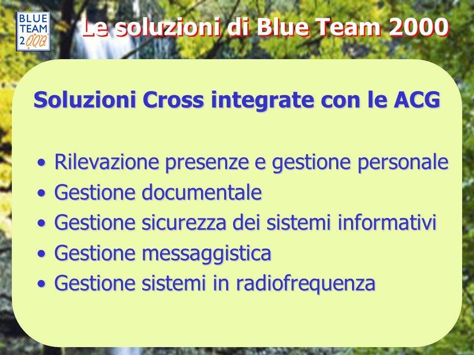 Le soluzioni di Blue Team 2000 Rilevazione presenze e gestione personaleRilevazione presenze e gestione personale Gestione documentaleGestione documen