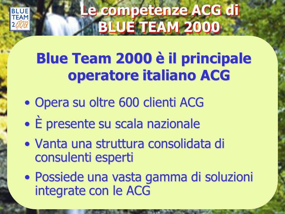 Le competenze ACG di BLUE TEAM 2000 Opera su oltre 600 clienti ACGOpera su oltre 600 clienti ACG È presente su scala nazionaleÈ presente su scala nazi
