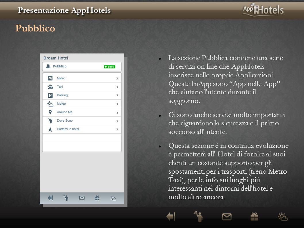 Pubblico La sezione Pubblica contiene una serie di servizi on line che AppHotels inserisce nelle proprie Applicazioni. Queste InApp sono App nelle App