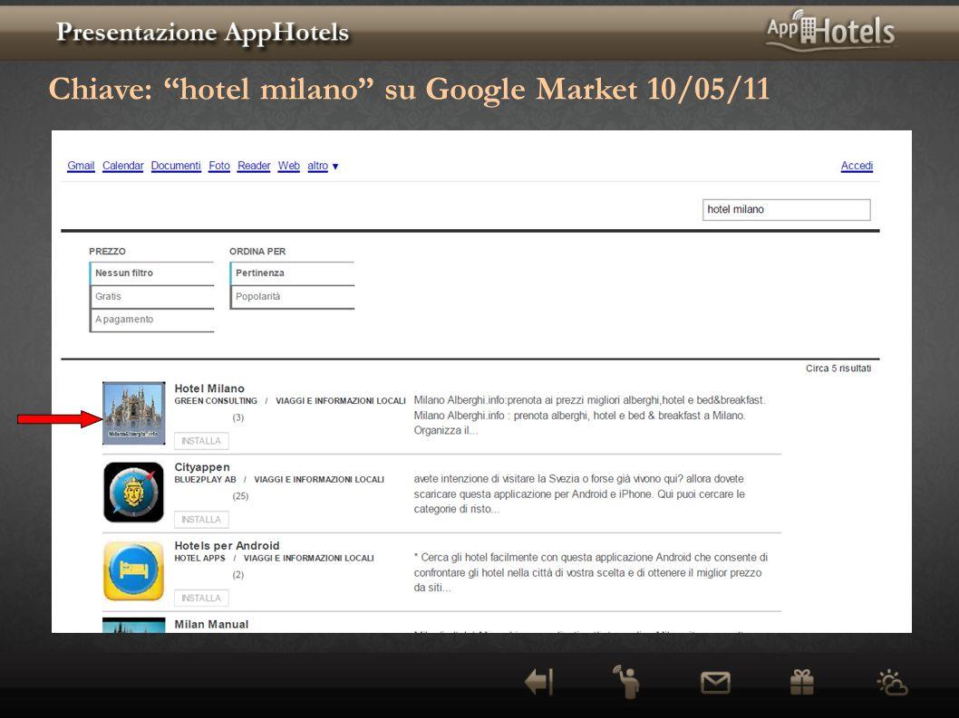 Chiave: hotel milano su Google Market 10/05/11