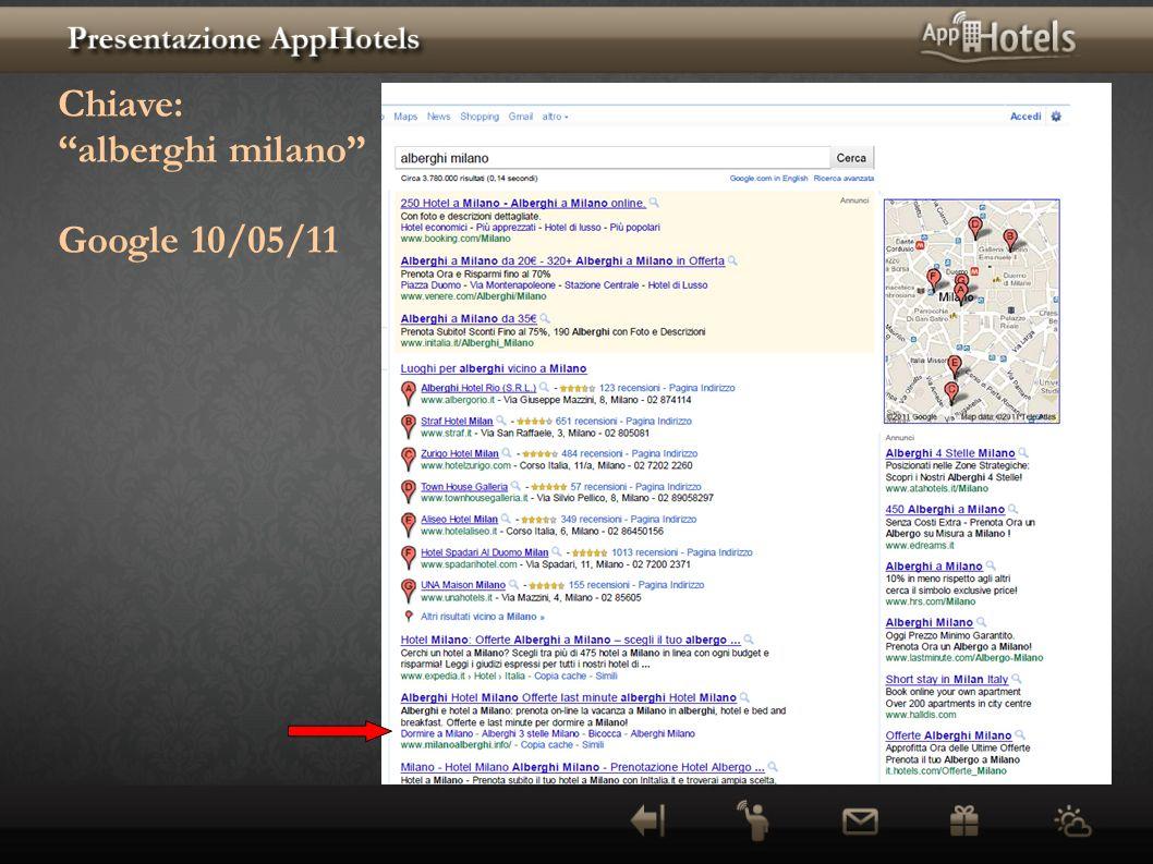 Chiave: alberghi milano Google 10/05/11