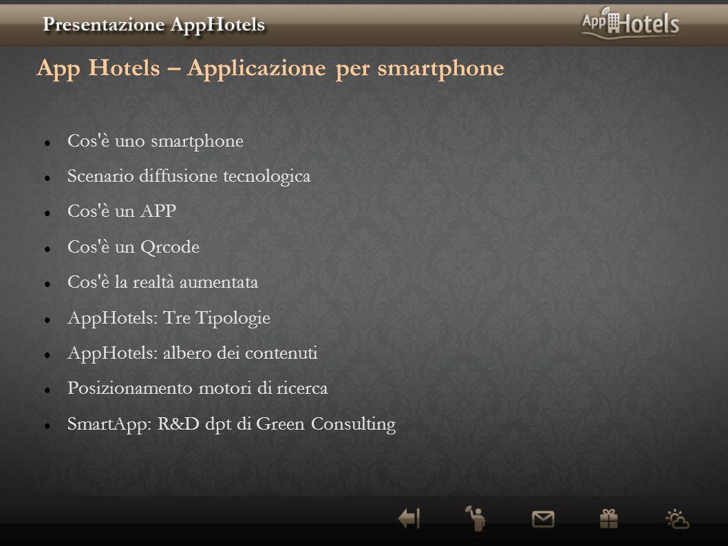 App Hotels – Applicazione per smartphone Cos'è uno smartphone Scenario diffusione tecnologica Cos'è un APP Cos'è un Qrcode Cos'è la realtà aumentata A