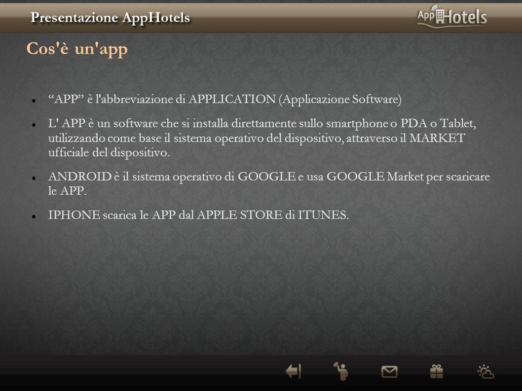 Cos'è un'app APP è l'abbreviazione di APPLICATION (Applicazione Software) L' APP è un software che si installa direttamente sullo smartphone o PDA o T