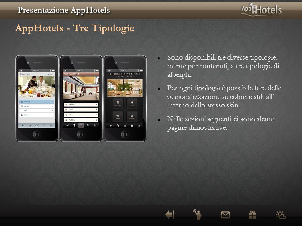 AppHotels - Tre Tipologie Sono disponibili tre diverse tipologie, mirate per contenuti, a tre tipologie di alberghi. Per ogni tipologia è possibile fa