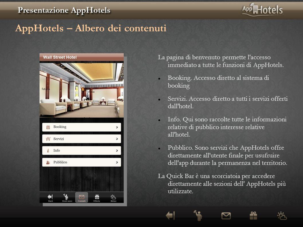 AppHotels – Albero dei contenuti La pagina di benvenuto permette l'accesso immediato a tutte le funzioni di AppHotels. Booking. Accesso diretto al sis