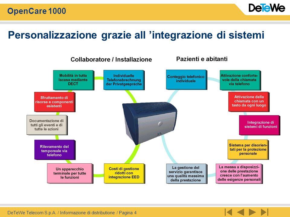 OpenCare 1000 DeTeWe Telecom S.p.A. / Informazione di distributione / Pagina 5