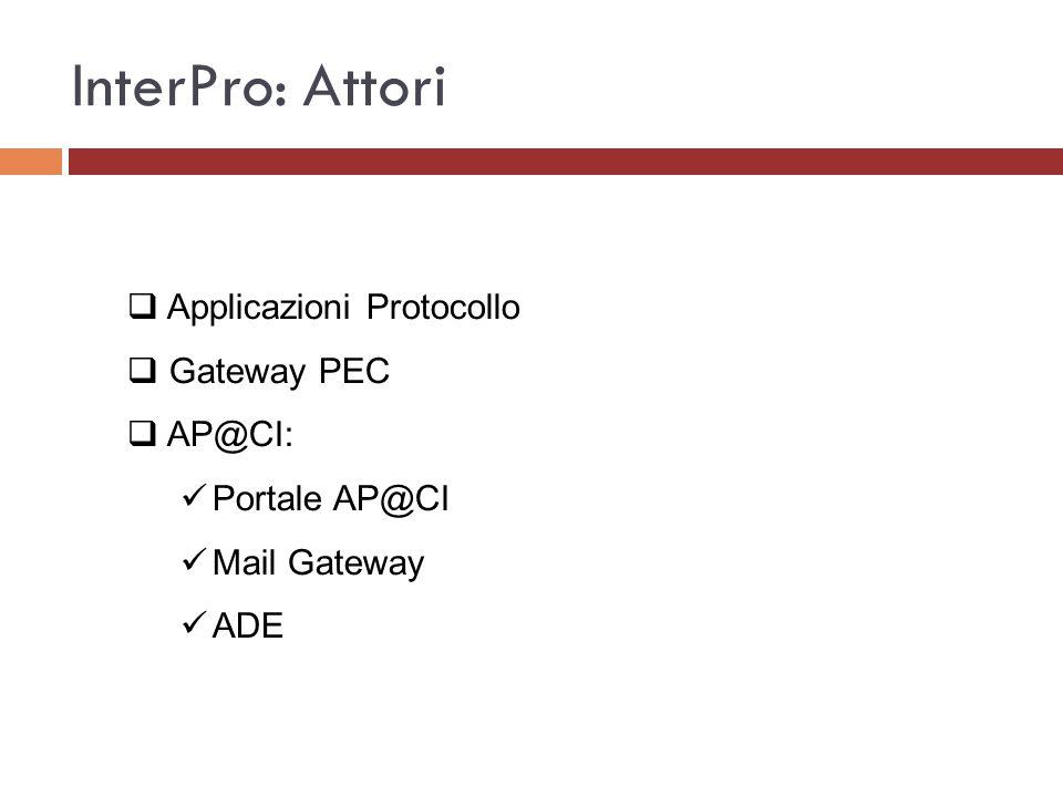 TIX Portale AP@CI CART NAL@TIX ProxyProtocollo PDD NAL@ENTE1 PDD ProxyProtocollo SIL AP@CI: Architettura semplificata WS Ade WS Aoo