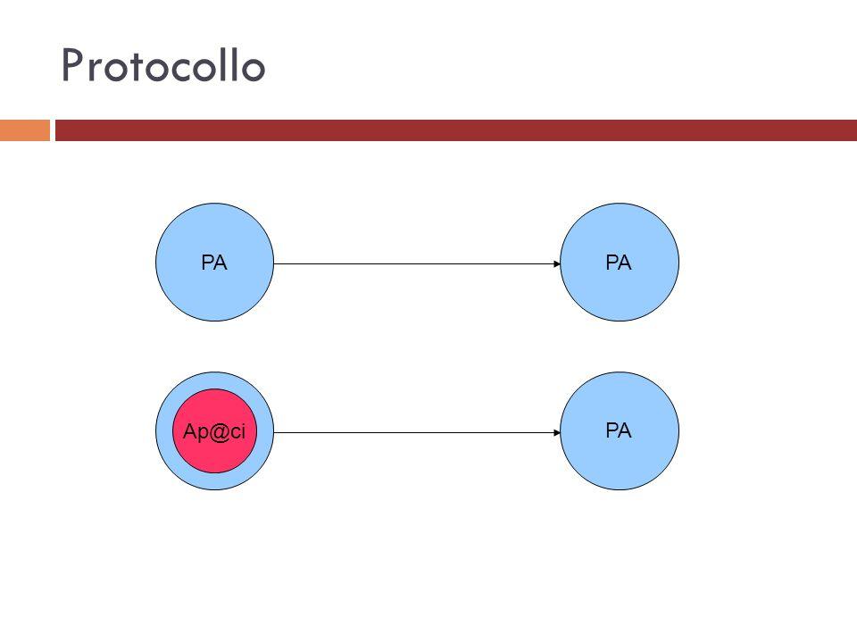 Protocollo: cosa cambia Segnatura: Elemento Privato opzionale in Mittente e Destinatario AOO: AOO fittizia PRI.WEB ADE: Fonte dati per riempire i campi dell elemento privato nella segnatura