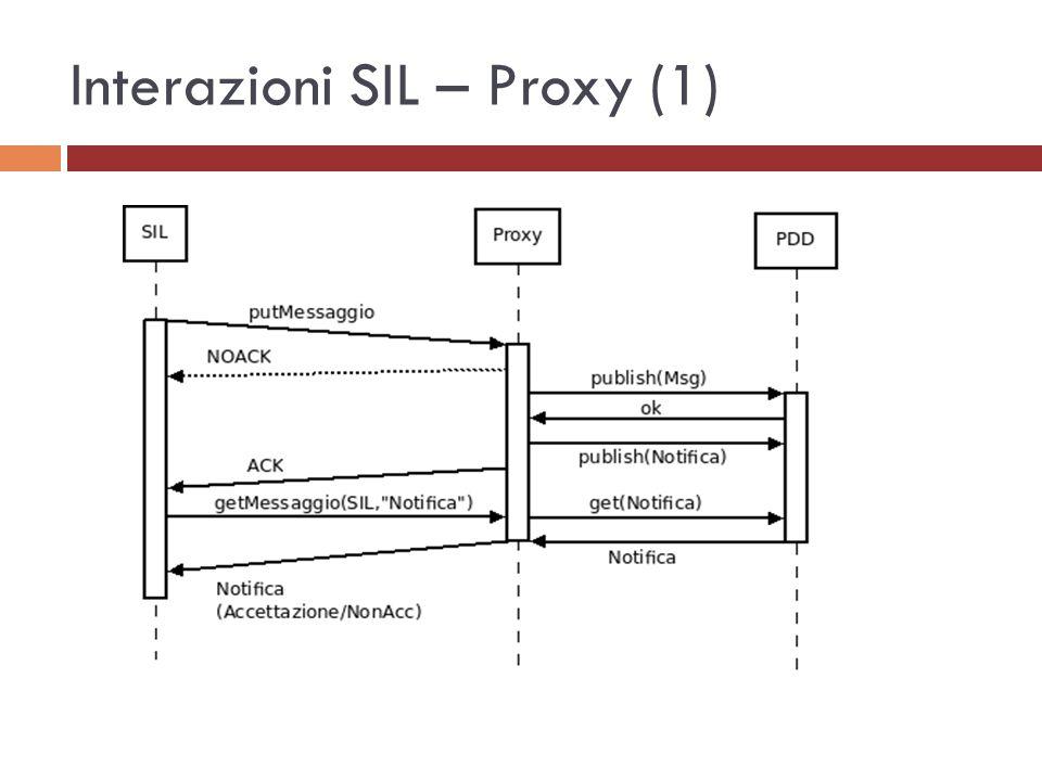 Interazioni SIL – Proxy (2) Ack sincrono: indica la presa in carico dell invio da parte del proxy.