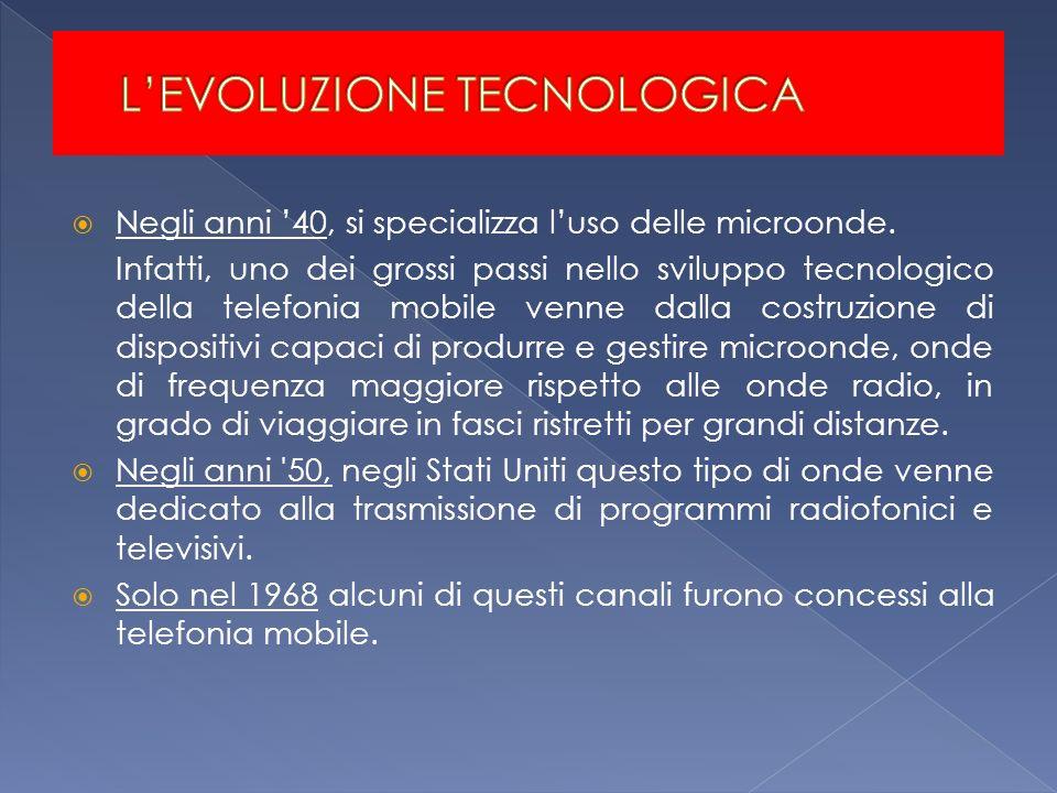 Negli anni 40, si specializza luso delle microonde. Infatti, uno dei grossi passi nello sviluppo tecnologico della telefonia mobile venne dalla costru