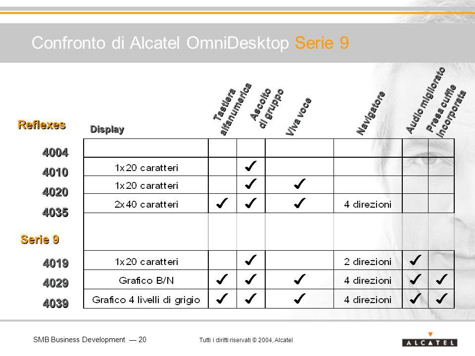 SMB Business Development 20 Tutti i diritti riservati © 2004, Alcatel Confronto di Alcatel OmniDesktop Serie 9 Reflexes Serie 9 4010 4020 4035 4019 40